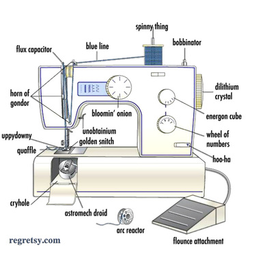 regretsy sewing machine